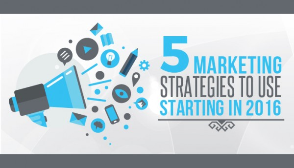 Five Marketing Strategies