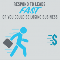 Respond to Leads FAST or You Could be Losing Business